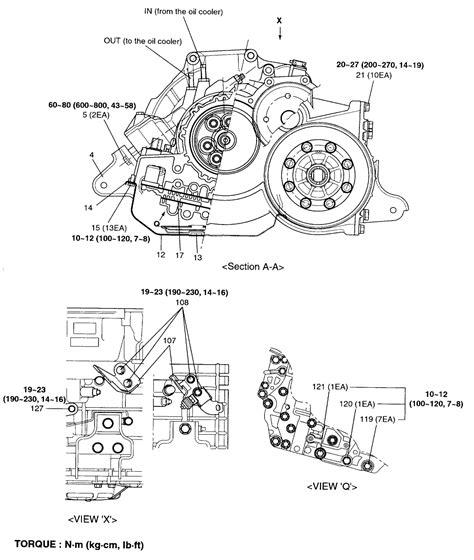 2008 Hyundai Sonata Transmission Line Diagram Pdf