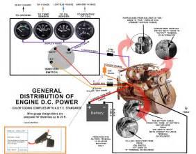diagram of atomic 4 engine diagram free engine image for user manual