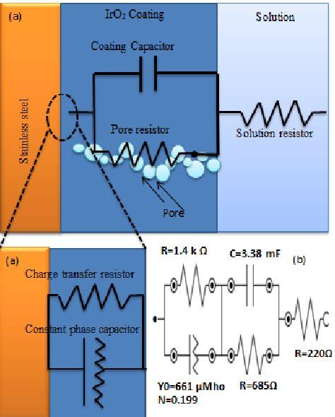 resistor equivalent circuit model resistor equivalent circuit model 28 images homework and exercises why aren t resistors