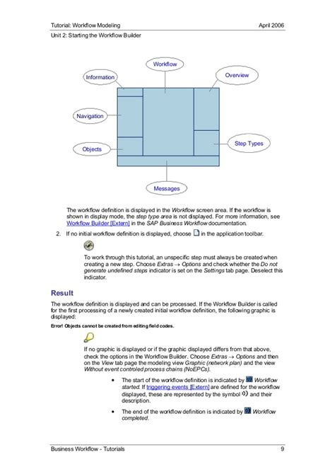 workflow tutorial business workflow tutorials