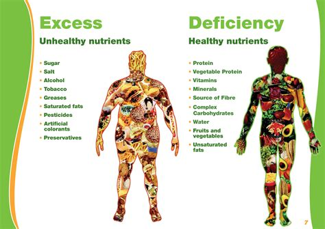 weight management coach unhealthy nutrients vs healthy nutrients weight