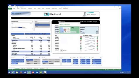 excel powerpivot bi kpi demo youtube