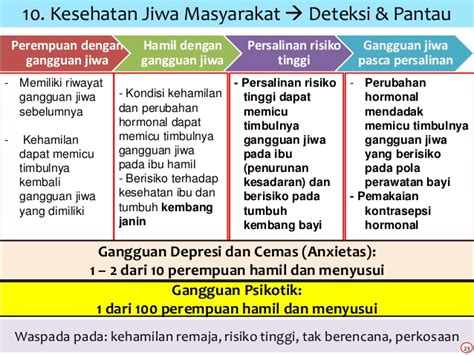 Buku Buku Praktis Kehamilan Dan Persalinan Patologis Risiko Tinggi Da bahan kapita selekta snd bidan poskesdes edisi 9 mei 2014