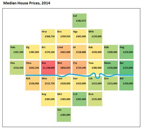 house prices  borough cartogram mapping london