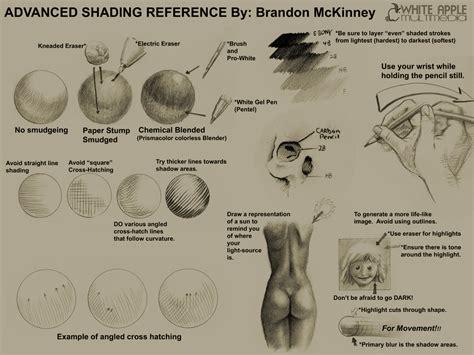 Drawing Basics by Shading 101 De Rerum