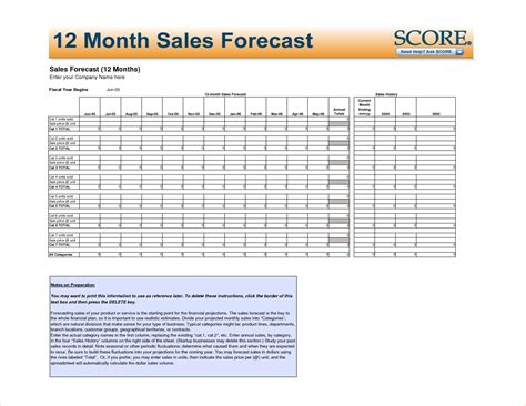sales forecast template free image gallery forecast template