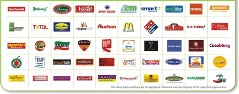 Voucher Sodexo Gift Pass By Iyyoy policy wonks