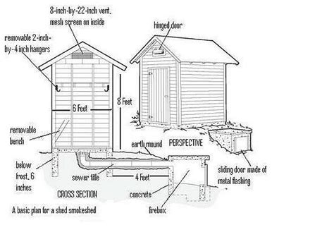 find house blueprints smokehouse building plans find house plans
