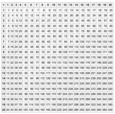 multiplication table 30 by 30 new calendar template site