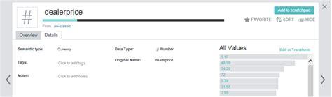 default setter semantic attribute setting attribute metadata in data sets