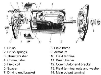 1973 glastron wiring diagram glastron parts wiring diagram