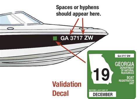 ga boat registration displaying the registration number and validation decals