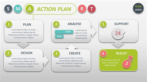 project management phases slide team