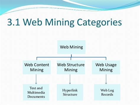pattern extraction in web mining discovering knowledge using web structure mining