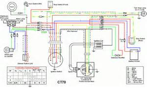 arctic cat wiring diagrams online arctic trailer wiring diagram arctic cat wiring diagrams online