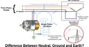 what is the difference between ferrite bead and inductor 17 best ideas about ferrite bead on electronics components circuit diagram and