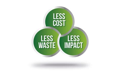 Is Mba Waste Of Time For Product Management by Less Cost Less Waste Less Impact Its Pipetech
