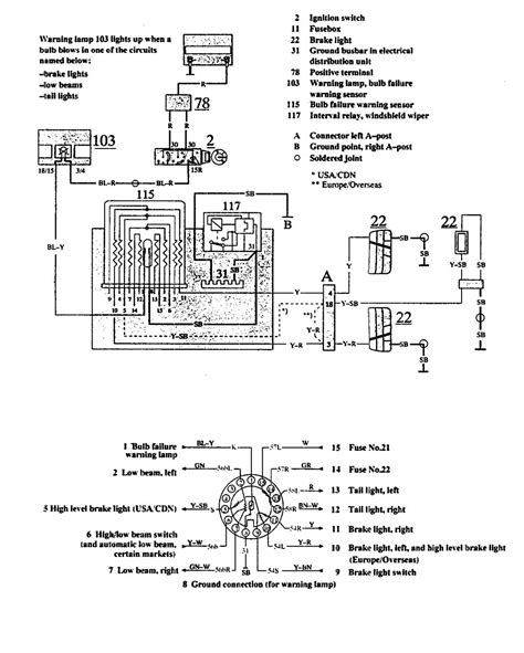 enchanting volvo 240 light wiring diagram ideas