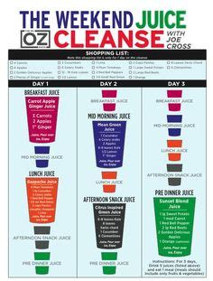 Detox Guidelines by Grab You Liquid 24 Hour Detox Simple And Easy For A