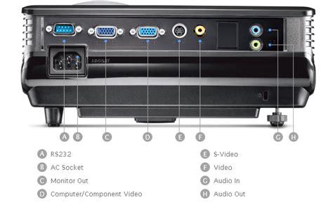 Proyektor Ben Q Mp 525p benq mp525p dlp projector benq usa