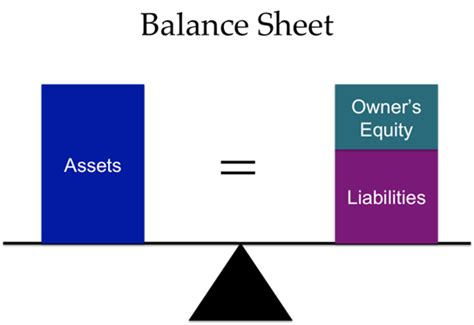 Credit Capacity Formula How Does Iso 55000 Define Asset Rlt Industries