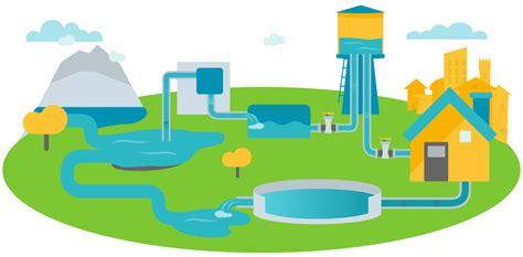 da dove viene l acqua rubinetto lario reti holding ciclo idrico integrato