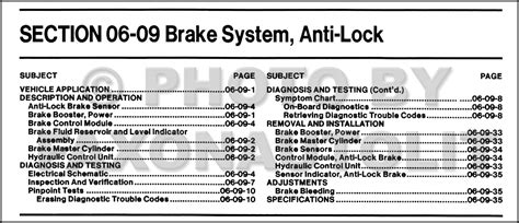 service manual repair anti lock braking 1998 ford escort parental controls service manual 1994 ford mustang anti lock brake system abs repair shop manual original