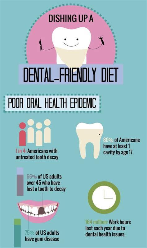 dental friendly diet dental activities dental