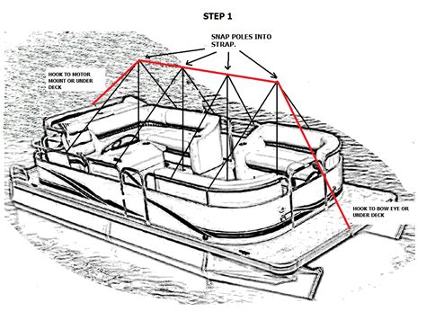 winterizing a pontoon boat northstar products inc winter storage systems for pontoon