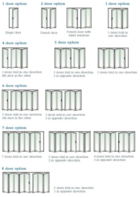 Closet Bifold Doors Size Chart Pilotproject Org Closet Door Opening Size