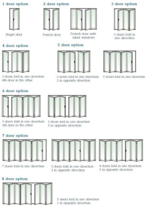Sliding Closet Door Rough Opening Sizes Aw Door