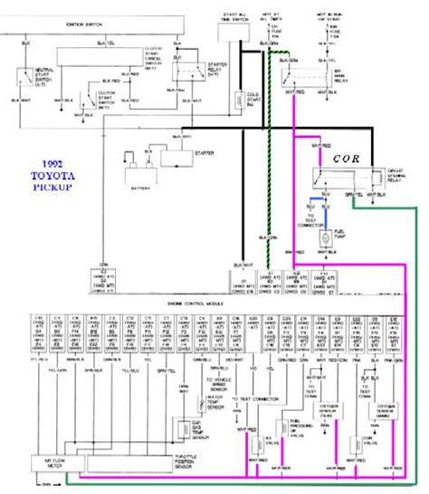 1992 toyota 4runner wiring diagram wiring diagram schemes