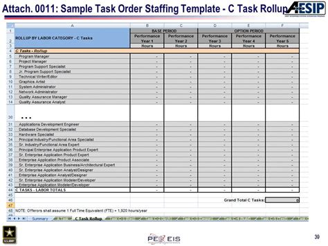 task order template 28 images task order request