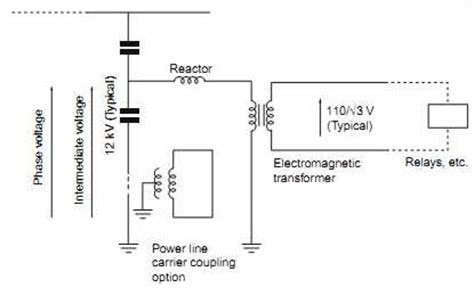 voltage across coupling capacitor current and voltage transformers