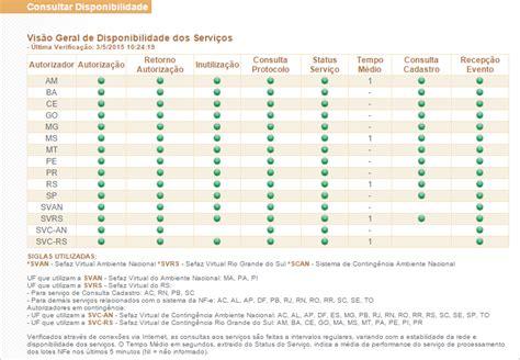 layout da chave da nfe como verificar disponibilidade da sefaz para nf e