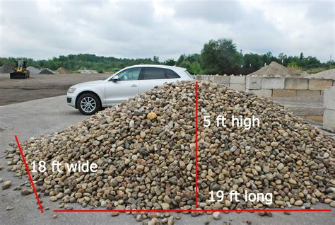 How Much Is 1 Yard Of Gravel ottawa landscaping products how does it measure up