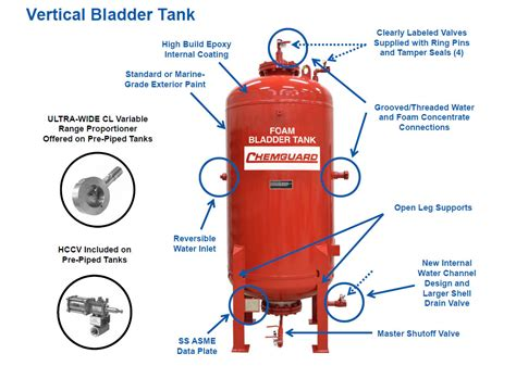 pressure tank diagram pressure tank diagram pressure get free image about