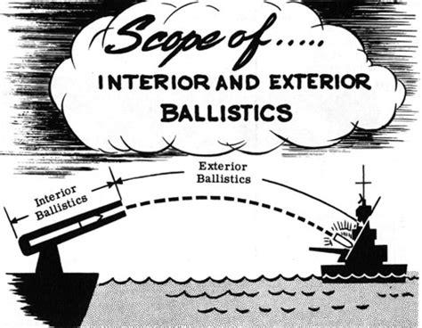 Interior Ballistics by Fundamentals Part B