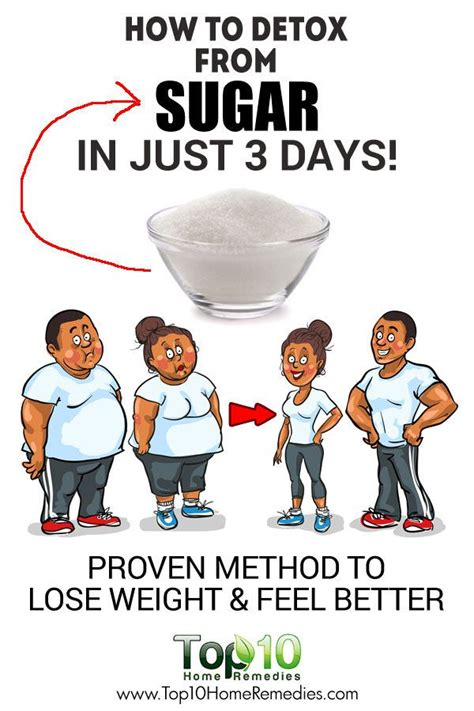 Detox How Much Weight Do You Lose by Lose Weight Feel Better Sugar Detox In Just 3 Days Veryhom