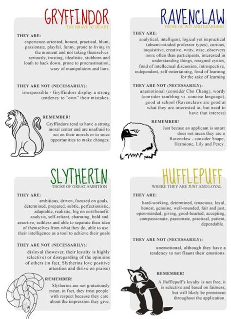 characteristics of harry potter houses 25 best ideas about hogwarts house traits on pinterest