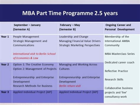 1 Year Time Mba by Why Choose The Hertfordshire Mba