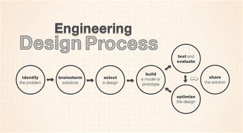ngss engineering   classroom nasajpl