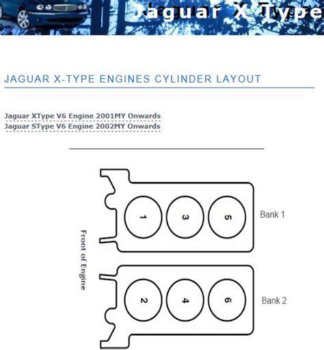 service manual how to replace 2002 jaguar x type window switch jaguar x type 2002 2003 2004 service manual how to replace distributor 2007 jaguar s type 2007 jaguar s type instructions