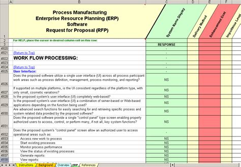 ERP Software Evaluation & Selection: Process Manufacturing