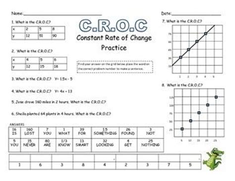 7 4a constant rate of change practice sheet self