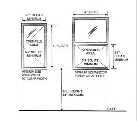 bedroom egress window size requirements egress window requirements chisago county mn official