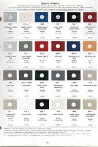 Subaru Paint Codes Auto Paint Codes