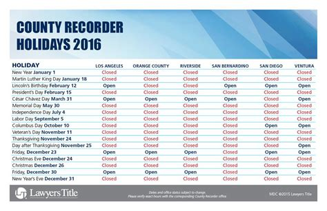 county recorder holidays lawyers title inland empire