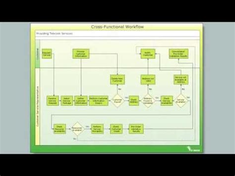 Floor Planning Software how to draw a cross functional flowchart youtube