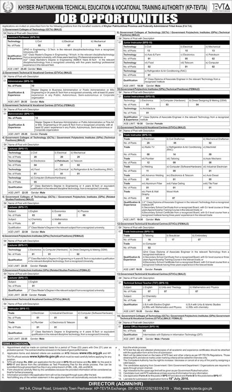 ogdcl test pattern nts kpk tevta jobs nts test 2018 preparation online syllabus